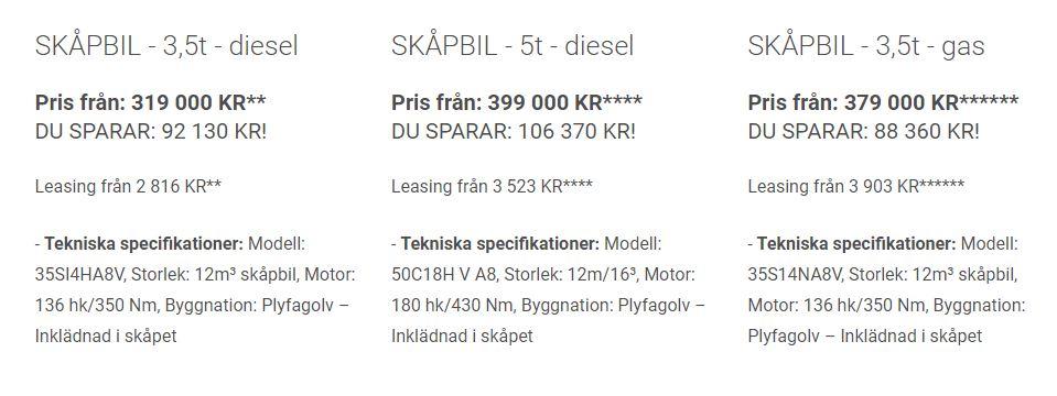 pris-35